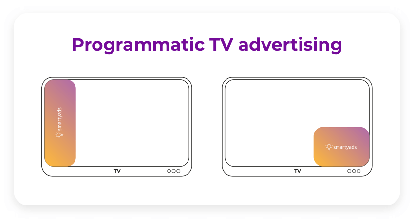 https://adopx.com/wp-content/uploads/2020/03/Programmatic-linear-TV-advertising.png